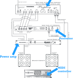 pairing a midi foot controller with your guitar rig midi connection diagram midi cable pinout [ 799 x 1129 Pixel ]