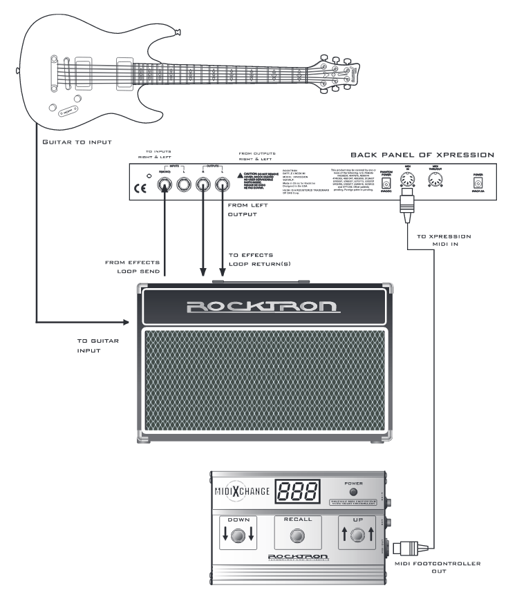guitar rig diagram 2002 ford expedition fuse midi great installation of wiring pairing a foot controller with your chalk rh guitarchalk com schematic pinout