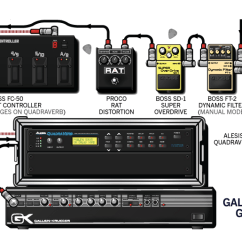Guitar Rig Diagram Ford F 150 Alternator Wiring Pedalboard Great Installation Of Pairing A Midi Foot Controller With Your Chalk Rh Guitarchalk Com Diy