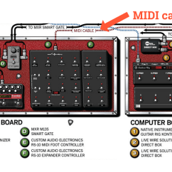 Guitar Pedalboard Wiring Diagram 6 Way Semi Trailer Plug Pairing A Midi Foot Controller With Your Rig Chalk Stephen Carpenter