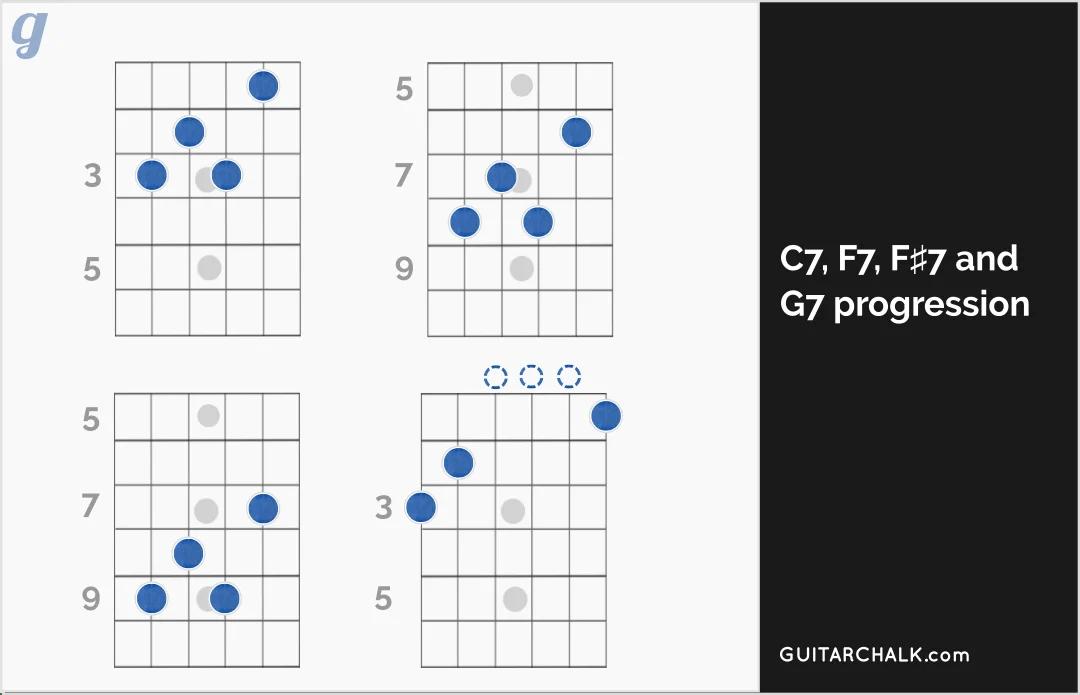 a sharp chord diagram