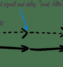 flanger signal processing info [ 2520 x 970 Pixel ]