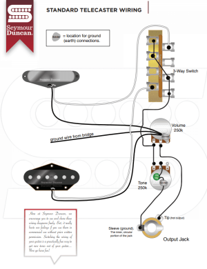 Telecaster Humbucker Wiring Diagram  Wiring Diagram And