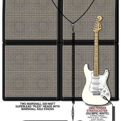 Guitar Rig Diagram Alluvial Fan Original Geek Diagrams Chalk Jimi Hendrix 1969