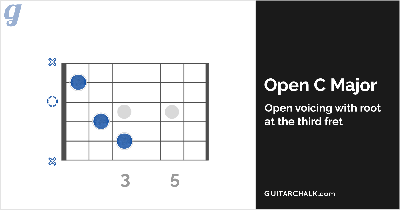 hight resolution of open c major chord diagram with root on the fifth string third fret