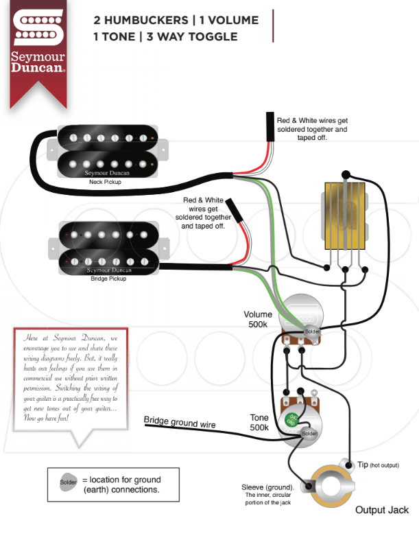 hss wiring diagram seymour duncan double 2 way light switch les paul all data 5 best pickups for electrics guitar chalk gibson