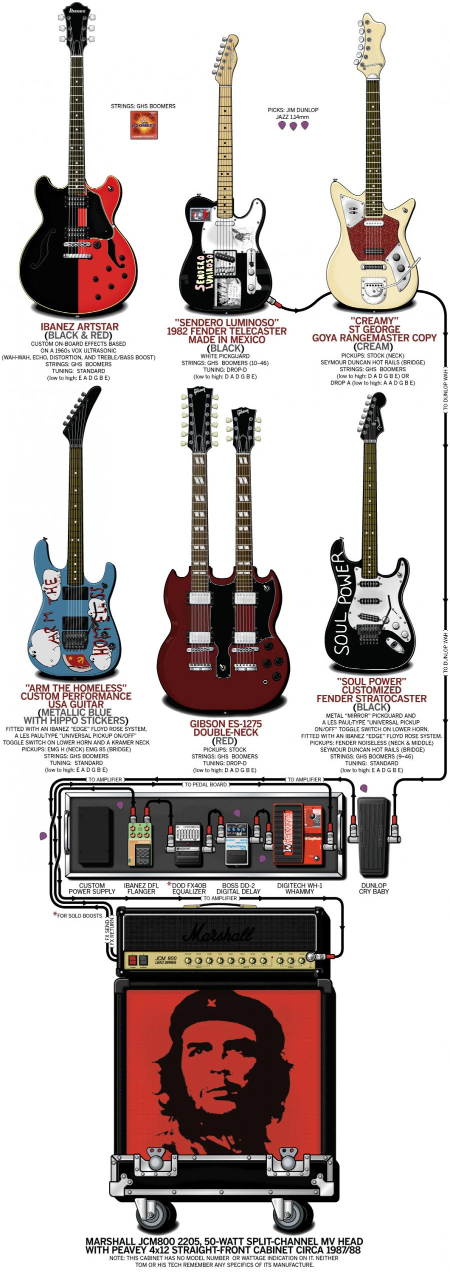 guitar rig diagram es 335 wiring gibson awesome for original geek diagrams chalk tom morello rage against the machine 1998