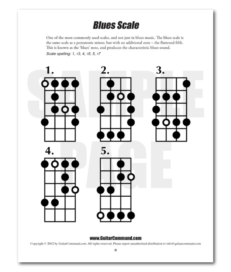Bass Guitar Scales, Chords & Arpeggios PDF Download Book