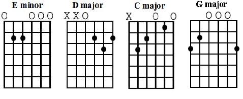 Learn how to play the guitar chords from `Heart of gold