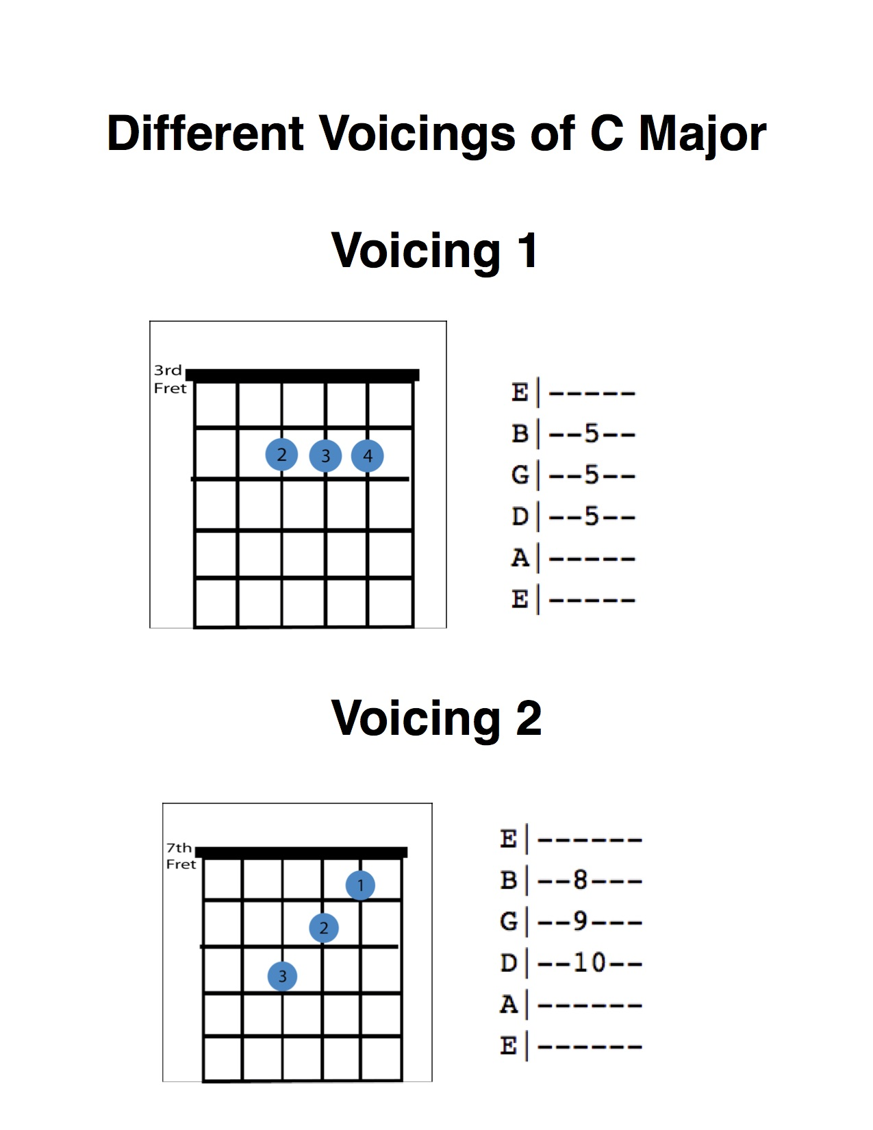 Chords on Guitar: 3 Ways to Play a C Chord on Guitar