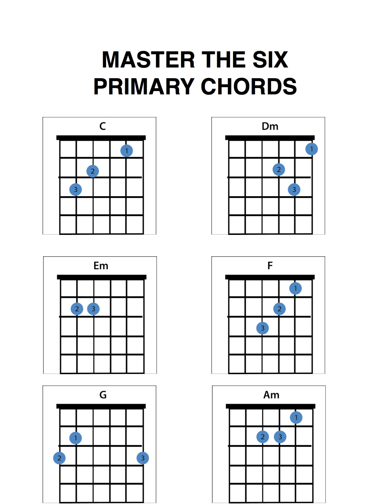 Guitar Chords for Beginners: How to Master the Primary