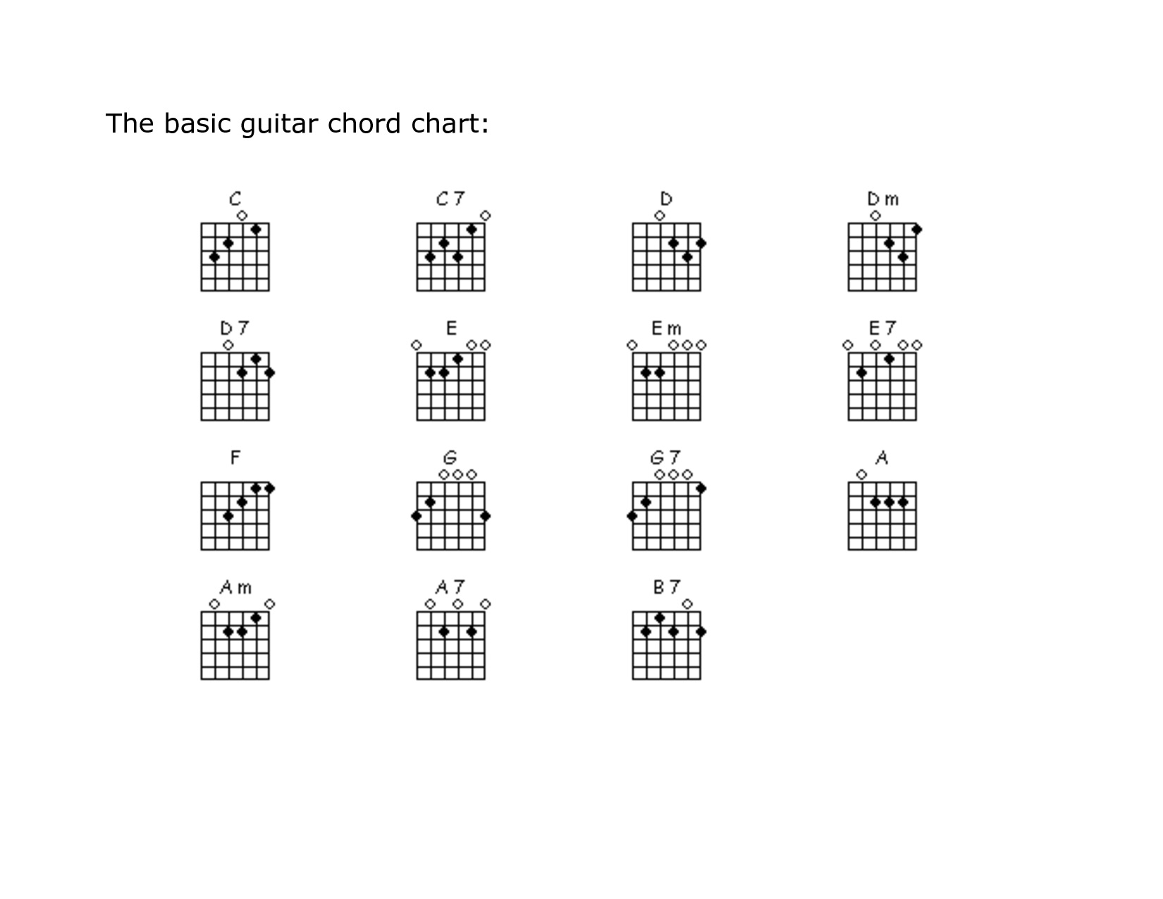 Guitar Lessons for Beginners Acoustic