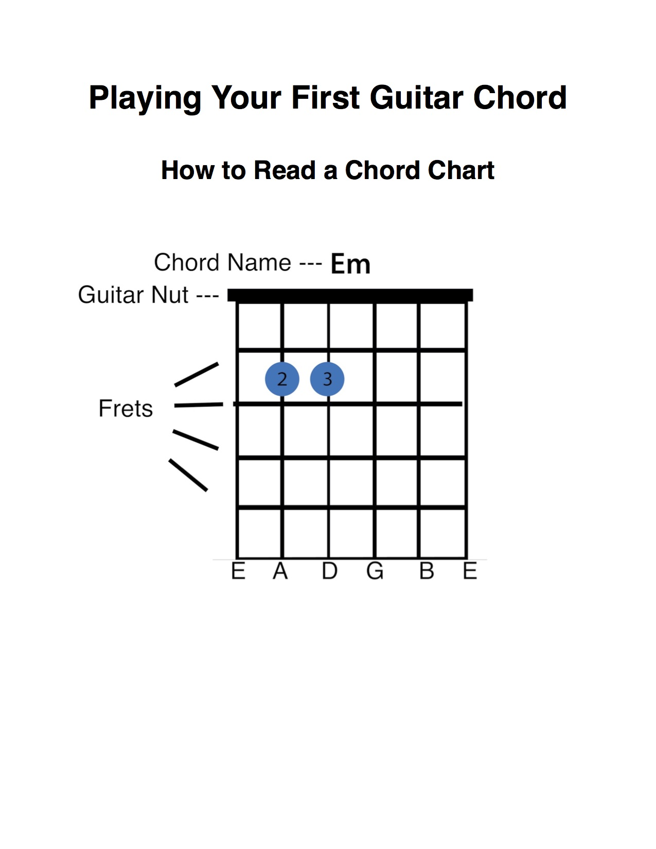 Chords on Guitar: How to Play Your First Guitar Chord