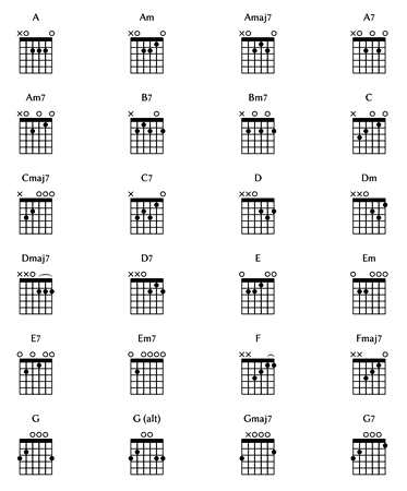 guitar lesson for beginners