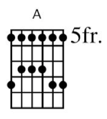 super easy guitar tabs