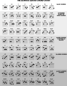Ultimatechordchart thumbg also the ultimate guitar chord chart rh guitarcontrol
