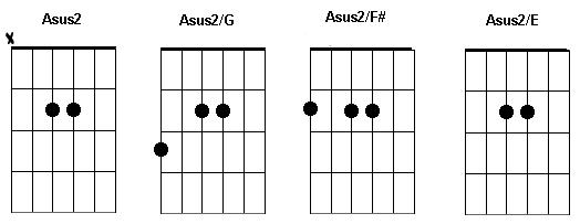 Sus + slash chords in the style of Oasis