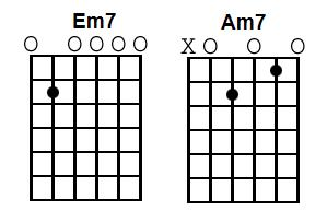 Basic Acoustic Guitar Lesson on Chords