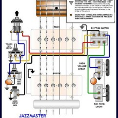 Strat Wiring Diagram 3 Way Switch Chicken Internal Anatomy Fender 1962 Jazzmaster And Specs
