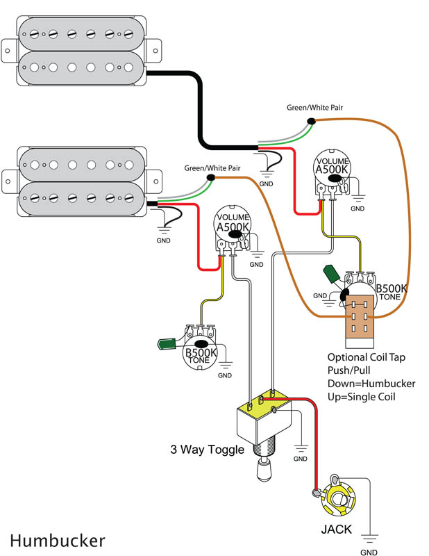Les Paul 3 Pickup Wiring Diagram Wiring Harness Wiring Diagram
