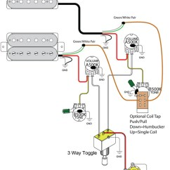 Spotlight Wiring Diagram Hilux 2000 Ford Mustang Stereo Gibson Humbucker Pickup - Bookmark About