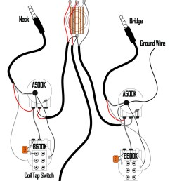 gfs wiring diagram wiring diagram gogfs wiring diagrams for humbuckers wiring library gfs super strat wiring [ 853 x 1200 Pixel ]