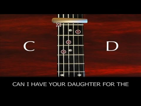 Chords Lyrics Visit Mijam Guitar Grotto