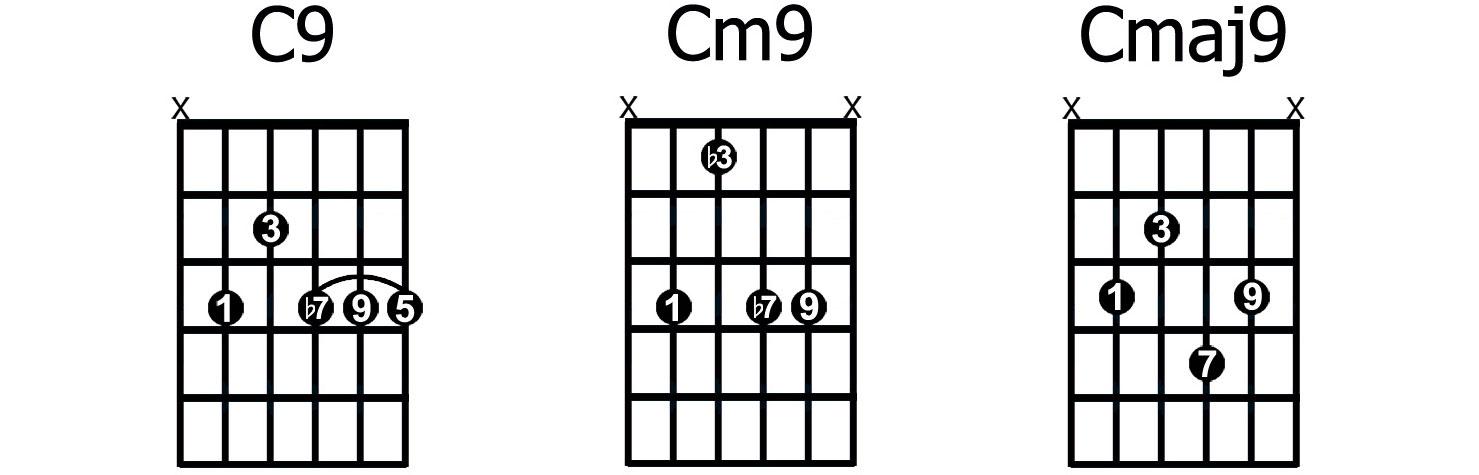 chords « Cody Chops