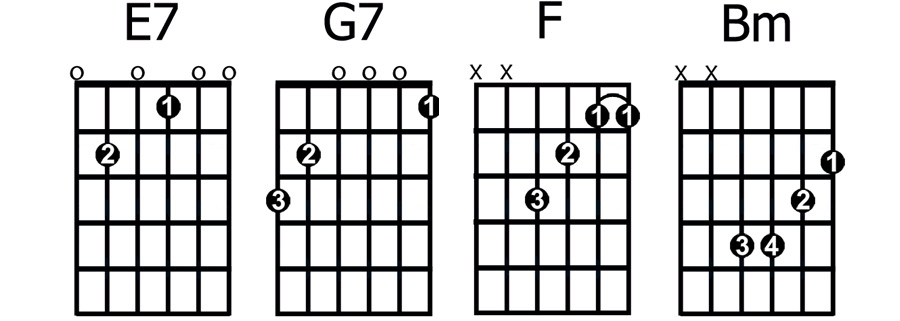 The 8 Second Most Important Guitar Chords For Beginners