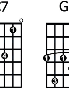 The minor th chord  consists of root rd th and flatted  notes major scale   also how to play most common types chords guitarhabits rh
