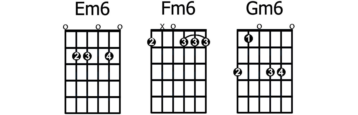Unique Guitar Chord Progression Chart | brandforesight co