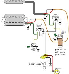 humbucker wire diagram wiring diagram expert wiring diagram for humbuckers guitarheads pickup wiring humbucker humbucker wiring [ 870 x 1149 Pixel ]