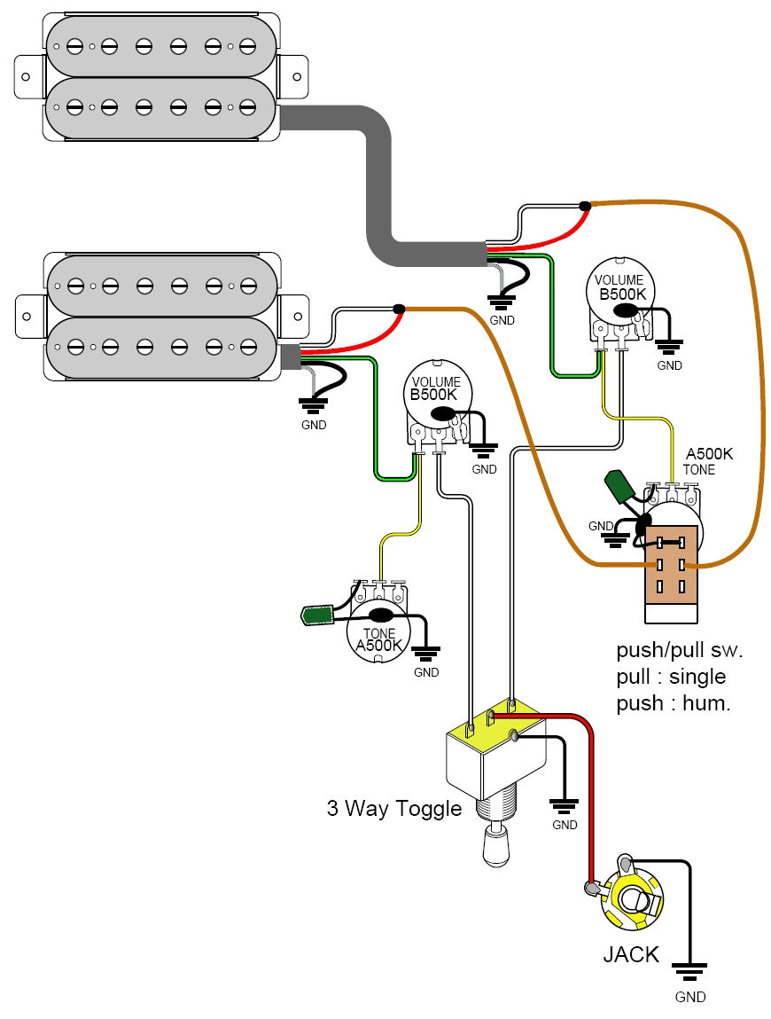 hight resolution of humbucker wire diagram wiring diagram expert wiring diagram for humbuckers guitarheads pickup wiring humbucker humbucker wiring