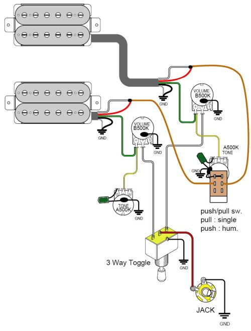 small resolution of guitarheads pickup wiring humbucker 5 wire humbucker wiring diagrams