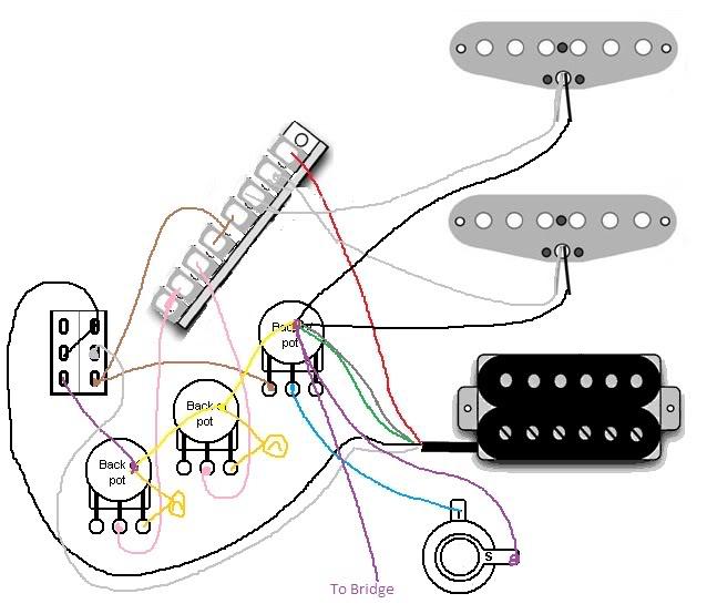 Fender Wiring Diagram Hss - Wiring Diagram