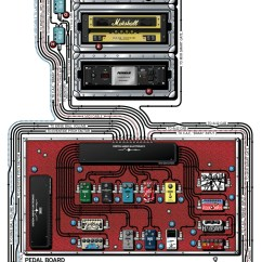 Guitar Rig Diagram Power Factor Meter Wiring Gear Setup Stephen Carpenter Attached Image
