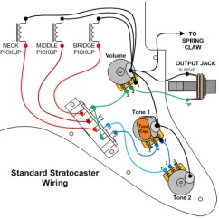 Squier Stratocaster Wiring Diagram 1963 Chevy Truck Horn Fender Strat Output Jack Trusted Online Guitar