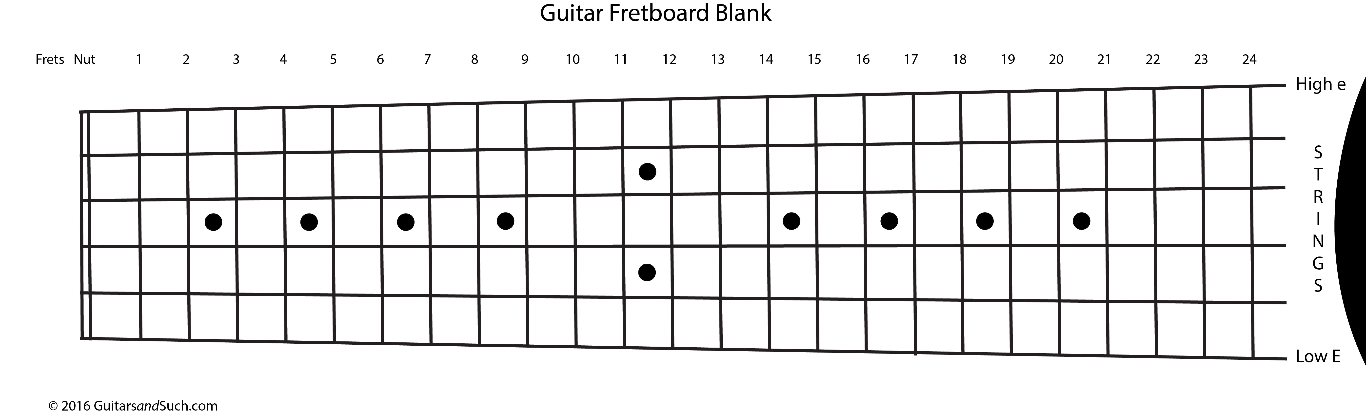 Famous Guitar Body Templates Illustration - Examples Professional ...