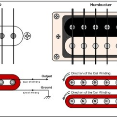 Single Humbucker Pickup Wiring Diagram Of Earth S Interior Structure Guitar Pickups Explained Guitarsite