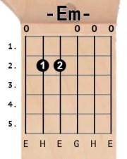 Em chord diagram