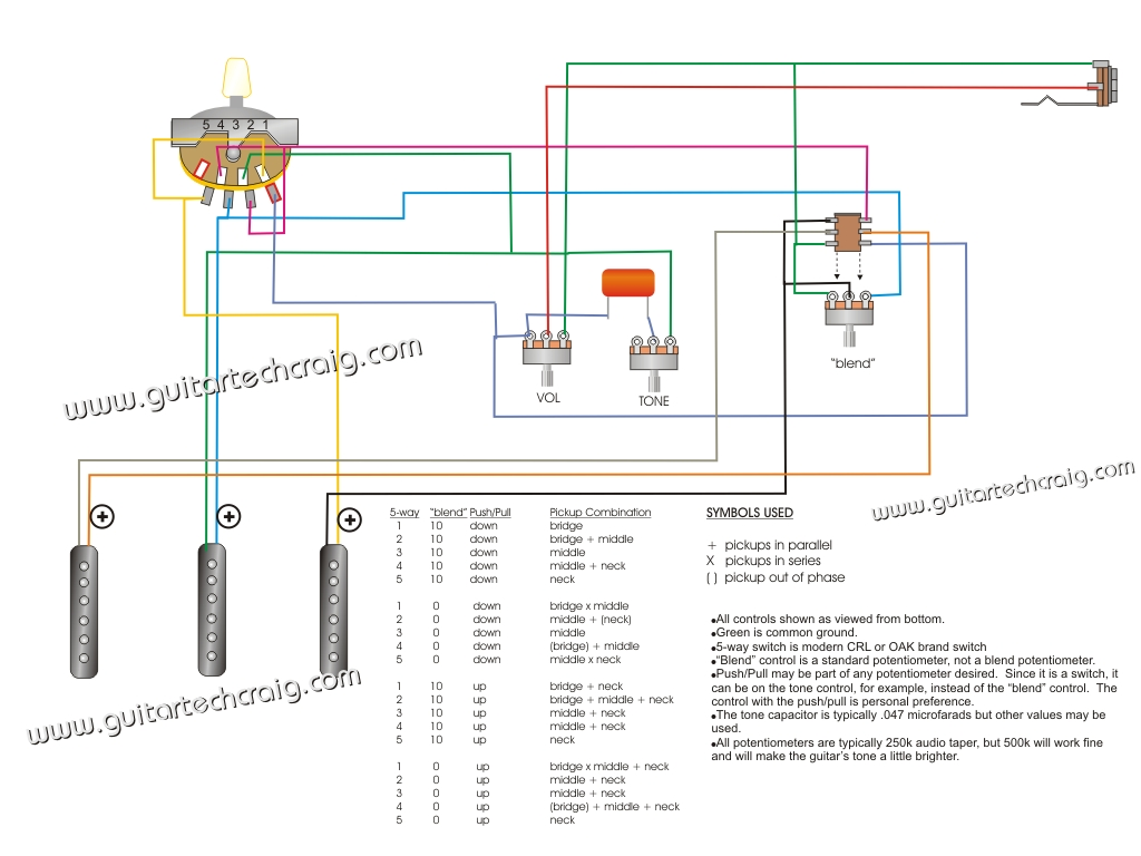 hight resolution of view diagram craig s giutar tech resource wiring diagrams view diagram fender strat hot rail