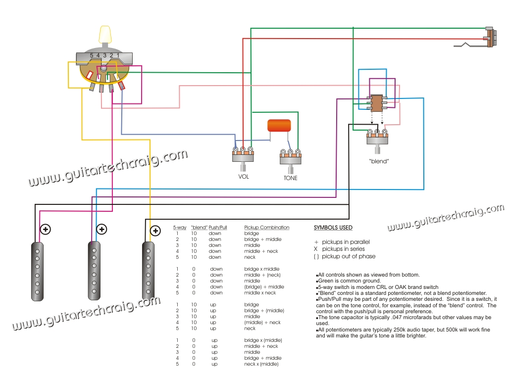 precision bass wiring diagram rothstein guitars %e2%80%a2 serious tone for the player 1999 delco radio humbucker guitar pickup diagrams library view
