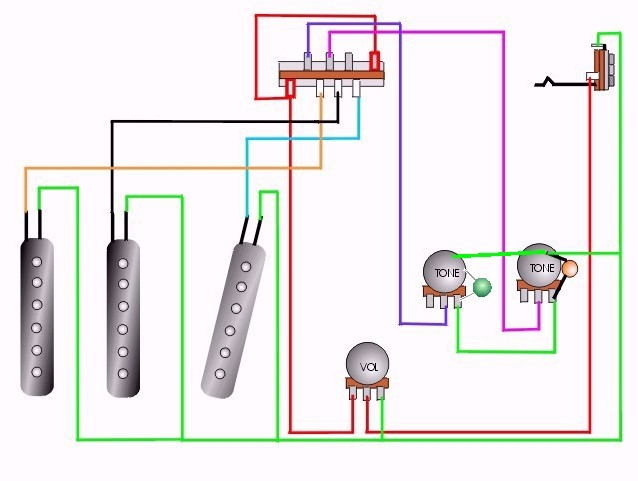 Telecaster Wiring Diagram 3 Way Switch Humbucker