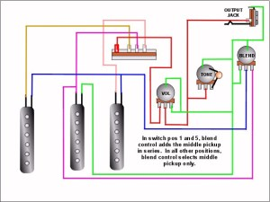5way switch wiring for SSS | Fender Stratocaster Guitar Forum