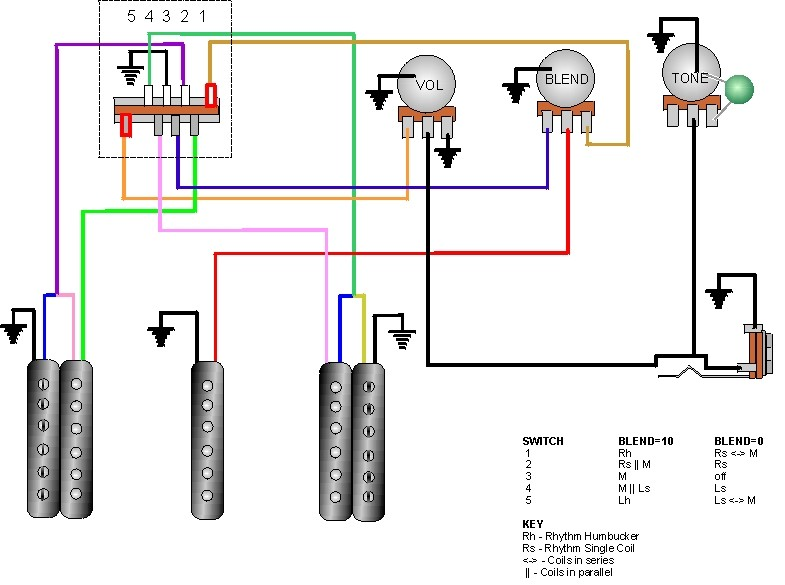 guitar wiring diagram 2 pickup 1 volume tone sun path southern hemisphere craig s giutar tech resource diagrams humbuckers single coil vol blend 5 way selector switch view