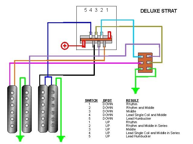 Dimarzio Hh Wiring 5 Way Switch Jemsite,Hh.Wiring Diagram ... on dimarzio super distortion wiring, dimarzio humbucker from hell wiring, dimarzio dual sound wiring,