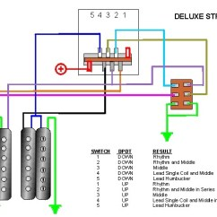 Fender Strat Wiring Diagram 5 Way Switch Gfs Pickups Craig S Giutar Tech Resource Diagrams Double Pole Deluxe View