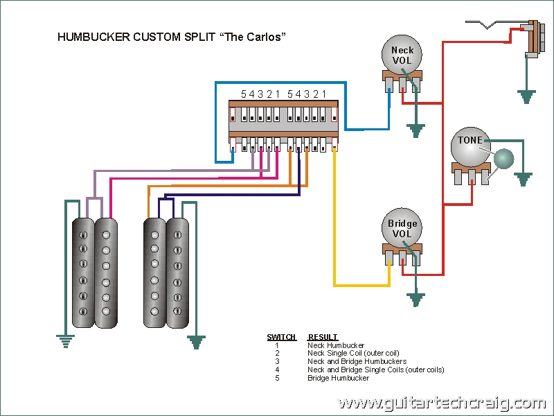 emg wiring diagram tele fuel injector 5 way great installation of craig s giutar tech resource diagrams rh guitartechcraig com switch guitar