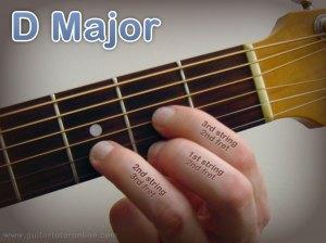 Open Chords, Major  Guitar Tutor Online