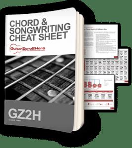GuitarZero2Hero - FREE Tutorials: Learn How To Play The Guitar